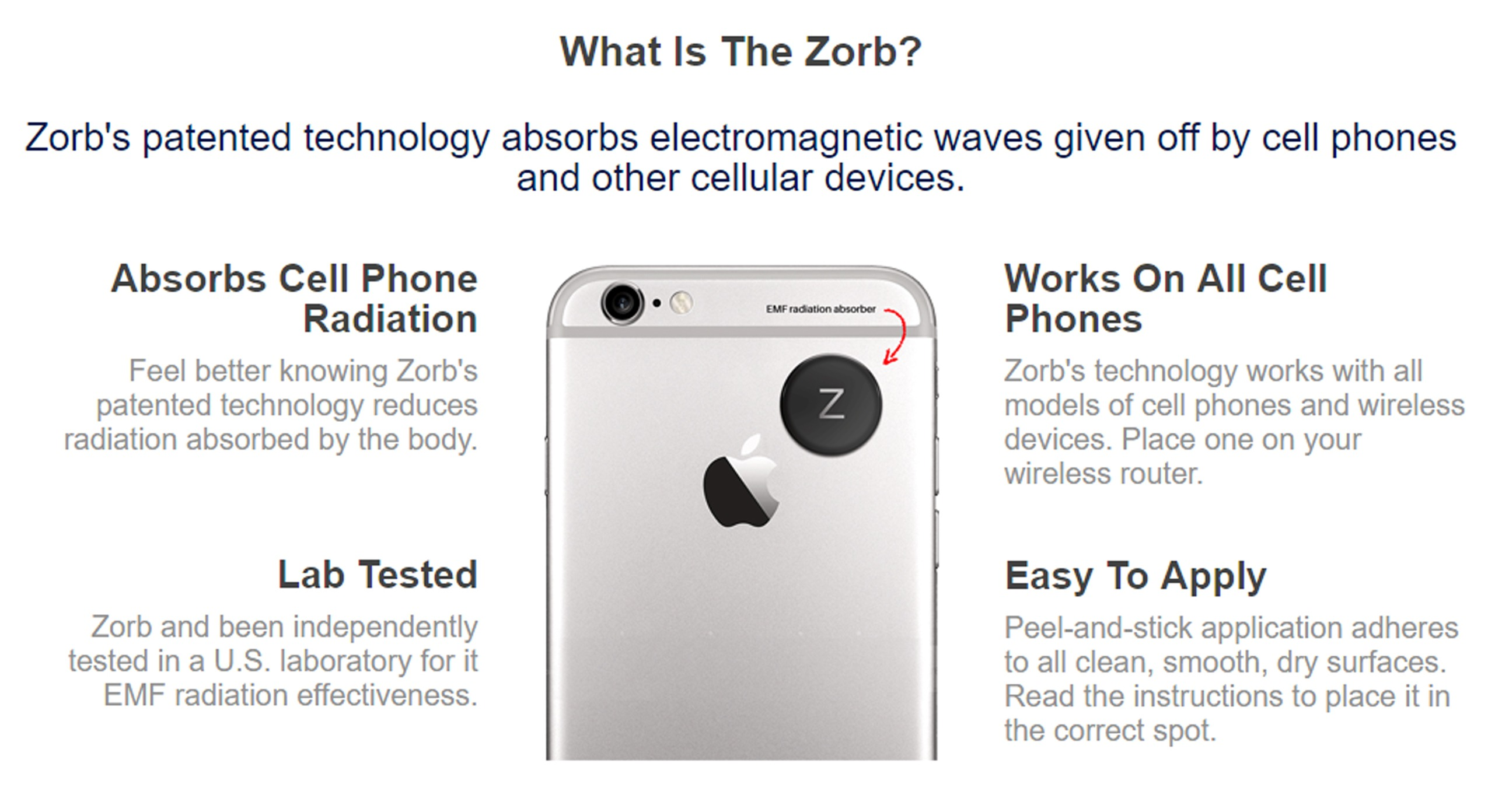 What is zorb and how it protects from cell phone EMF